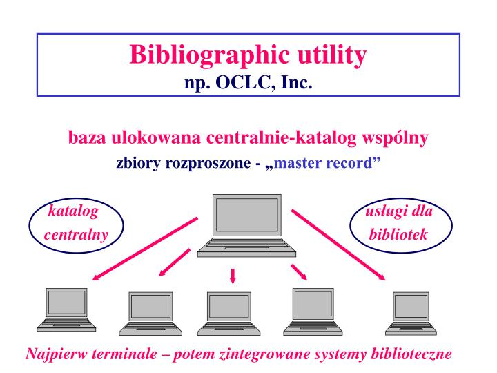Bibliographic utility