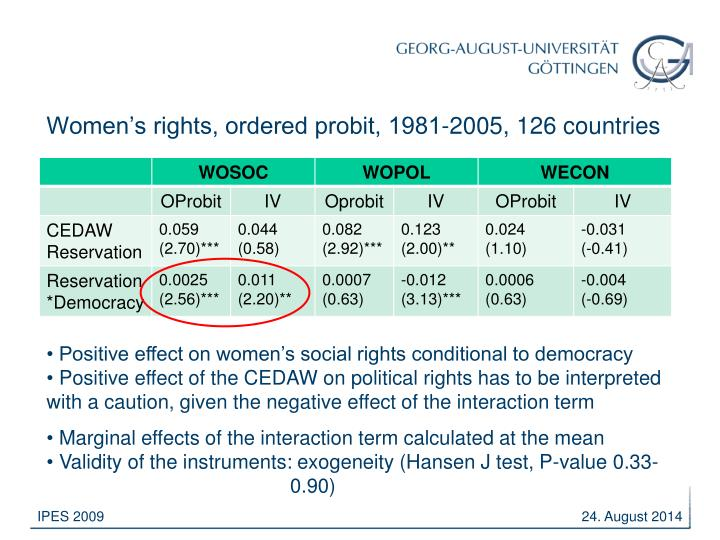 Women's rights, ordered probit, 1981-2005, 126 countries