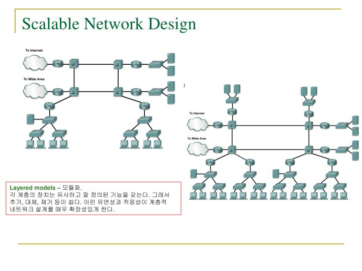 Scalable Network Design