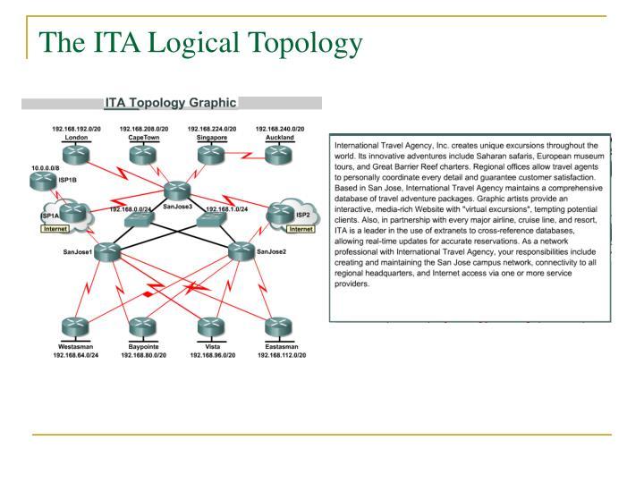 The ITA Logical Topology