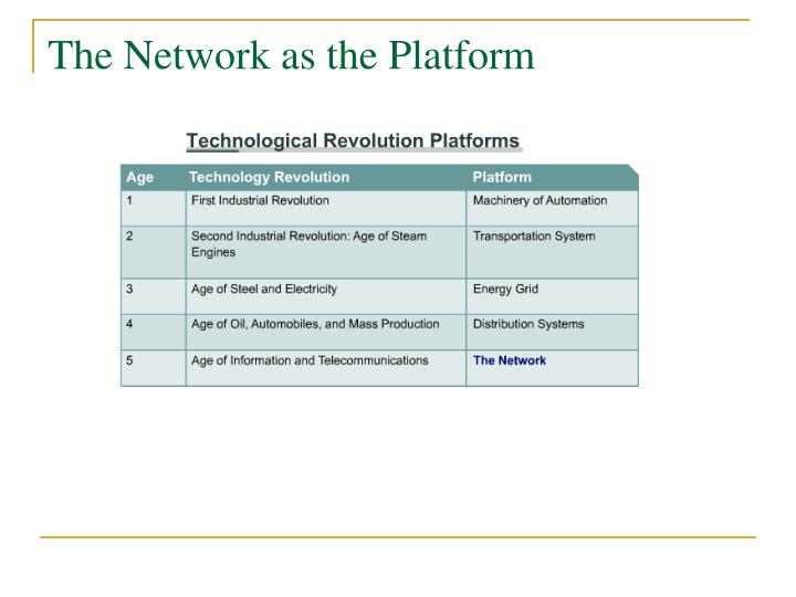 The Network as the Platform