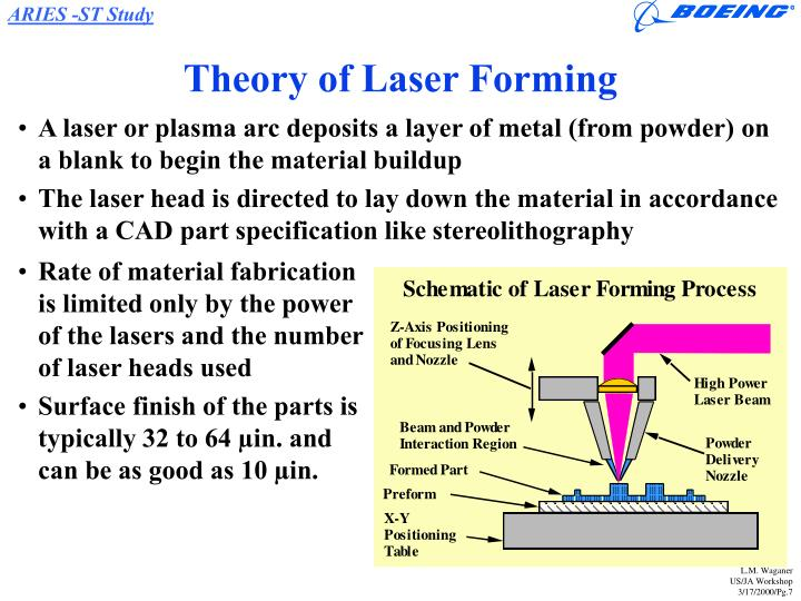 Theory of Laser Forming