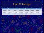 unit 11 groups1