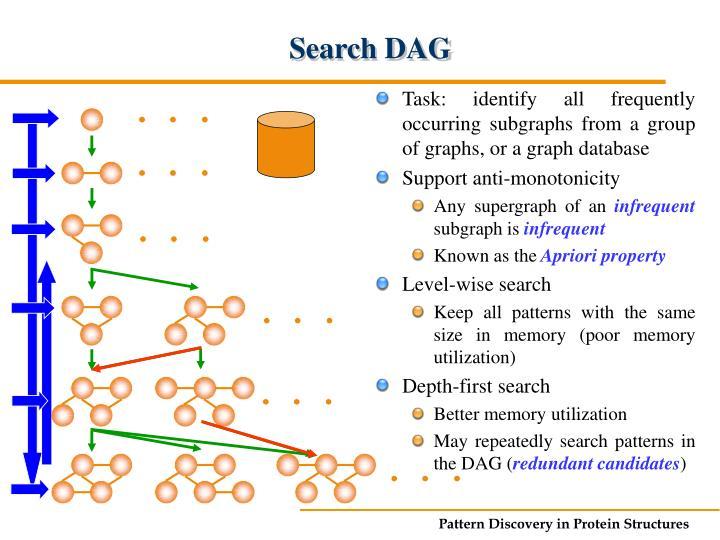 Search DAG