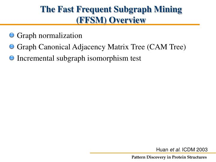 The Fast Frequent Subgraph Mining (FFSM) Overview