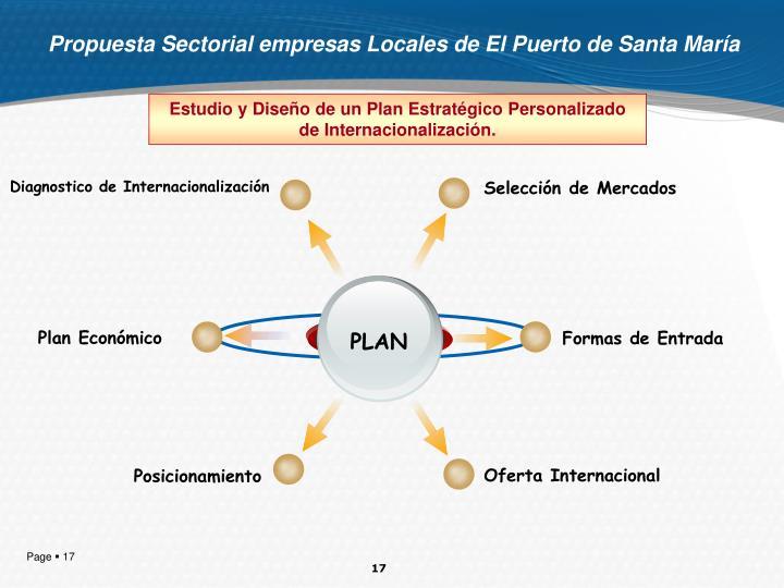 Propuesta Sectorial empresas Locales de El Puerto de Santa María
