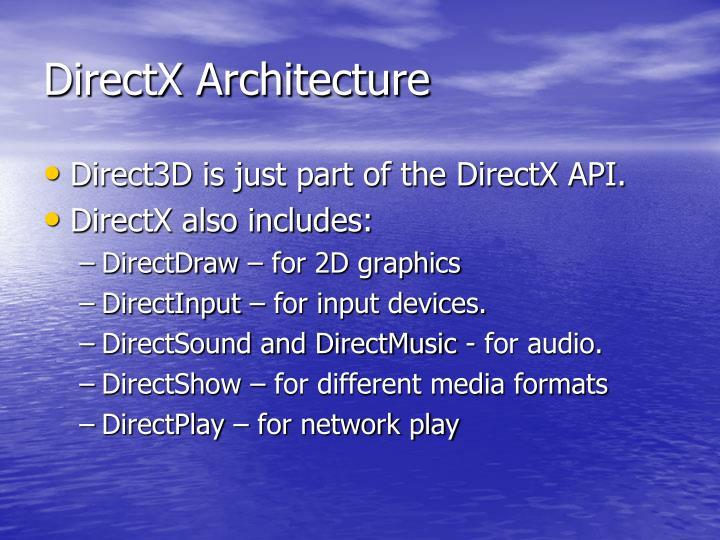 DirectX Architecture