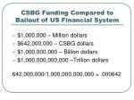 csbg funding compared to bailout of us financial system