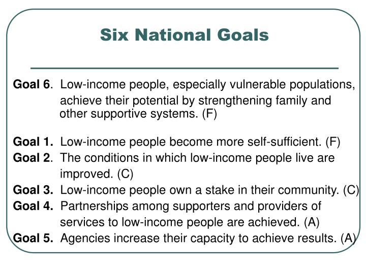 Six National Goals