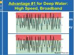 advantage 1 for deep water high speed broadband