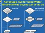 advantage two for deep water measurements beyond just at the bit