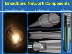 broadband network components