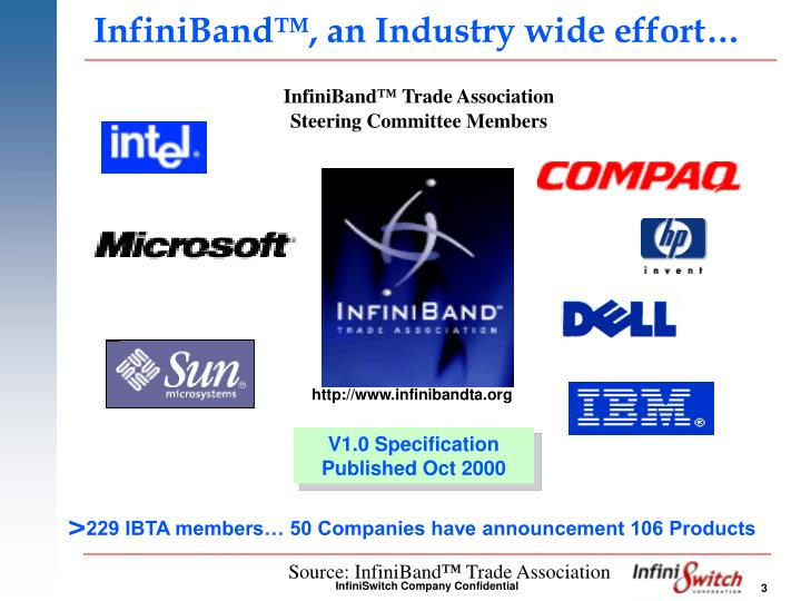 Infiniband an industry wide effort