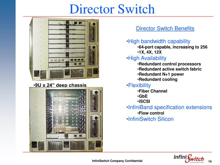 Director Switch