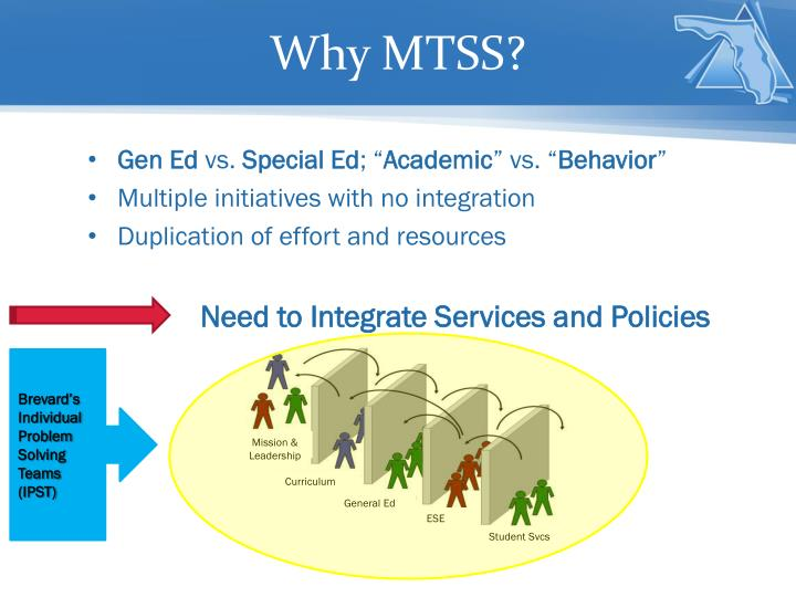 Why MTSS?