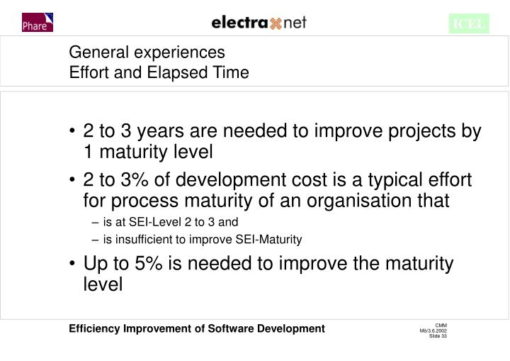 2 to 3 years are needed to improve projects by 1 maturity level