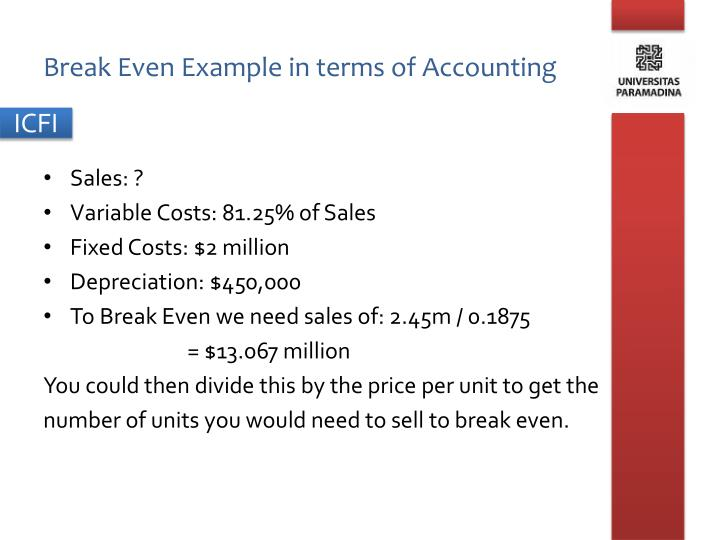 Break Even Example in terms of Accounting