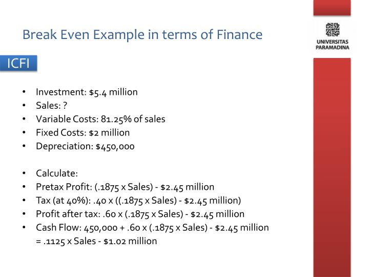 Break Even Example in terms of Finance