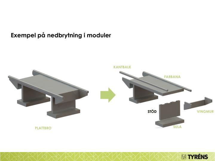 Exempel på nedbrytning i moduler