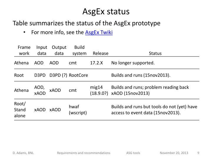 AsgEx status