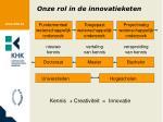 onze rol in de innovatieketen