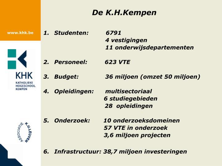 De K.H.Kempen