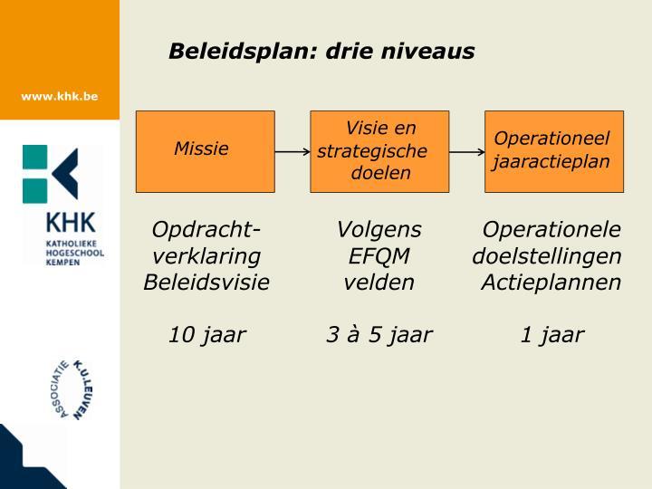 Beleidsplan: drie niveaus