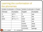 learning the conformation of the phonemes