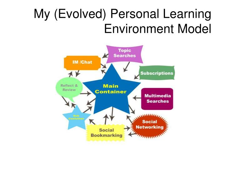 My (Evolved) Personal Learning