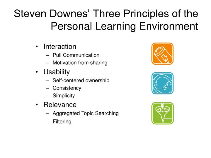 Steven Downes' Three Principles of the Personal Learning Environment
