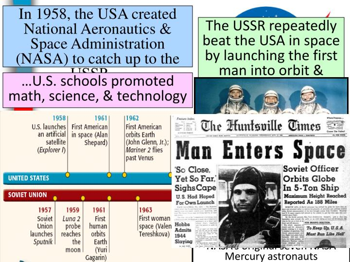 In 1958, the USA created National Aeronautics & Space Administration (NASA) to catch up to the USSR