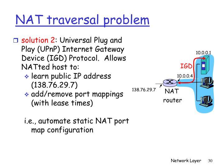NAT traversal problem