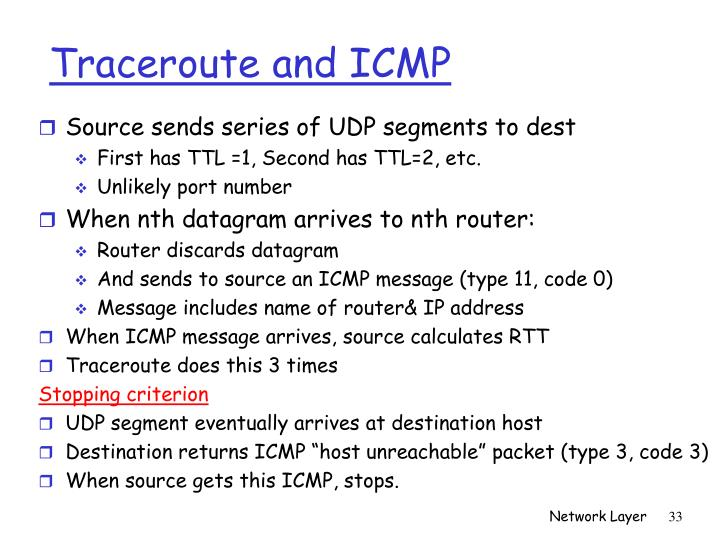 Source sends series of UDP segments to dest