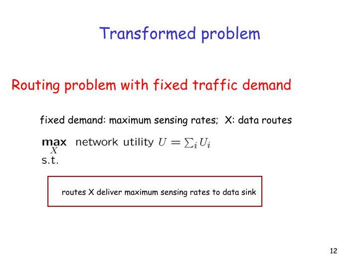 Transformed problem