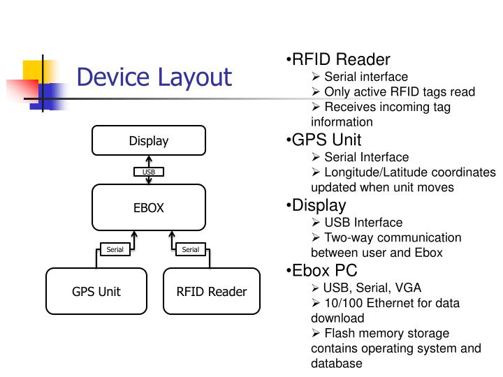 Device layout
