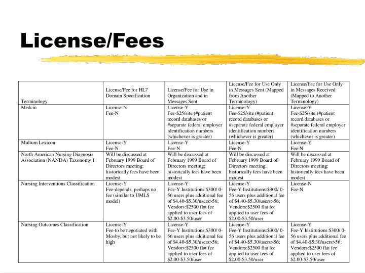 License/Fees