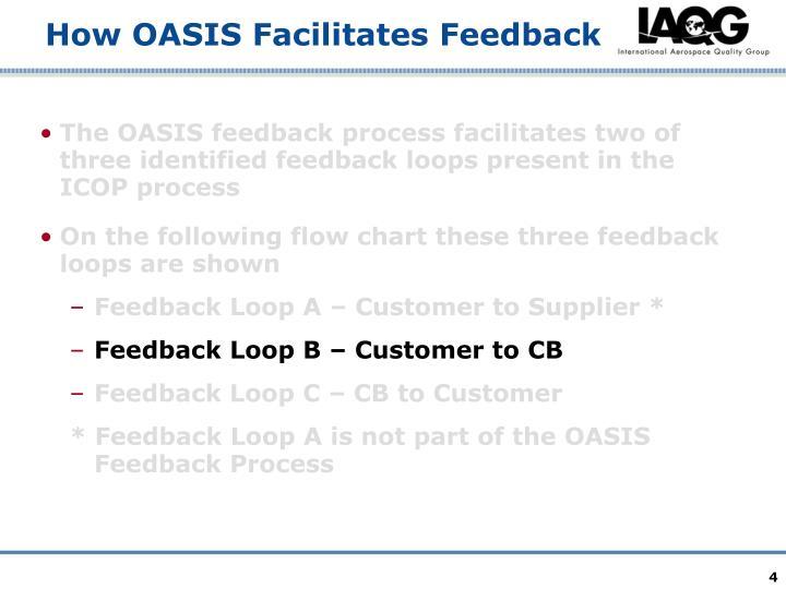 How OASIS Facilitates Feedback