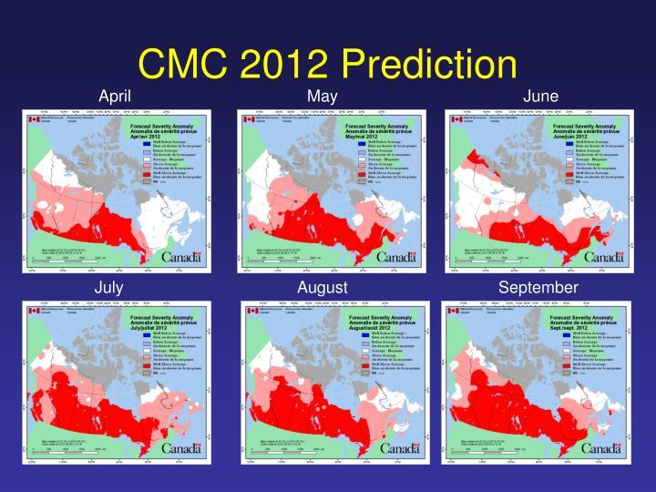CMC 2012 Prediction