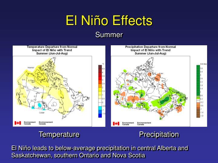 El Niño Effects