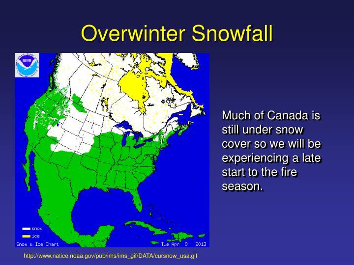 Overwinter Snowfall