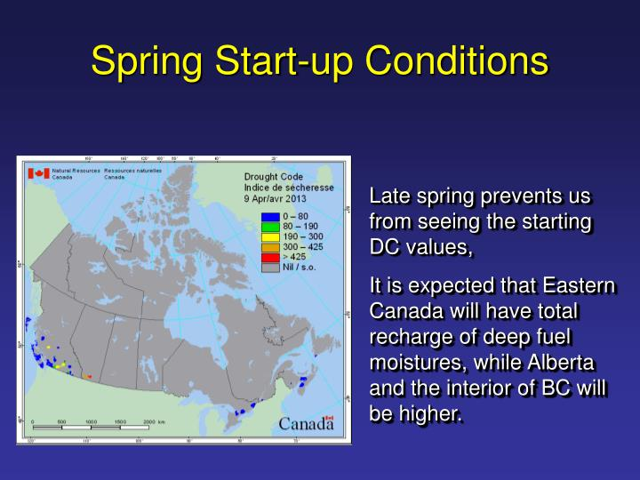 Spring Start-up Conditions