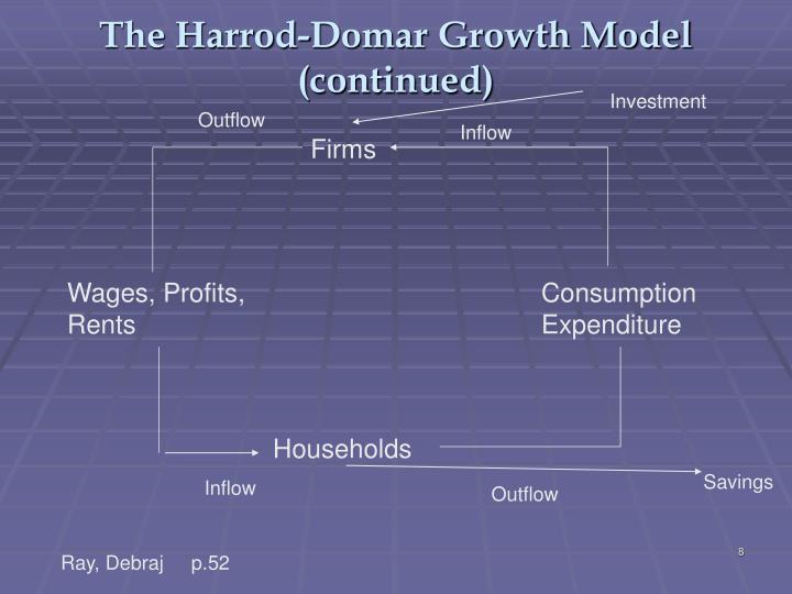 The Harrod-Domar Growth Model (continued)