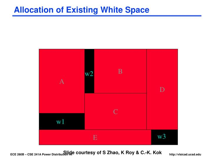 Allocation of Existing White Space