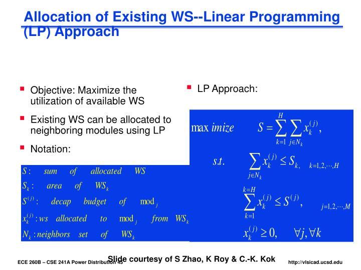 Objective: Maximize the utilization of available WS