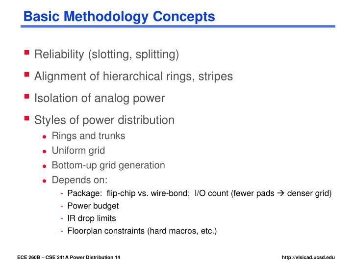 Basic Methodology Concepts