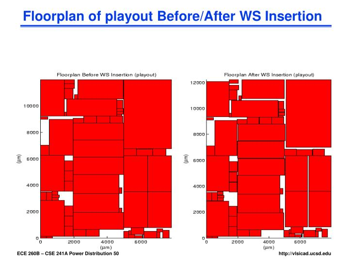 Floorplan of playout Before/After WS Insertion
