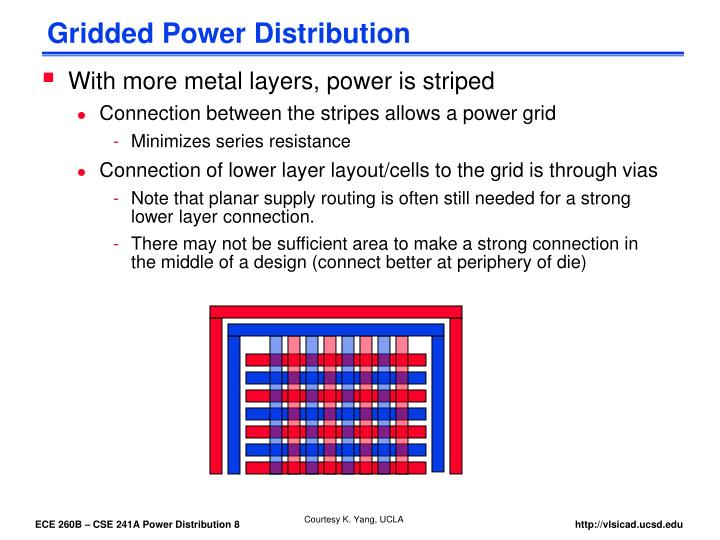 Gridded Power Distribution