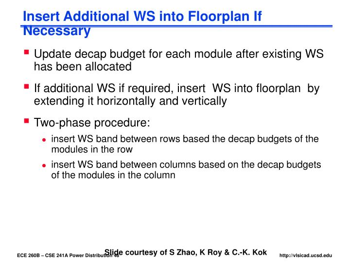 Insert Additional WS into Floorplan If Necessary