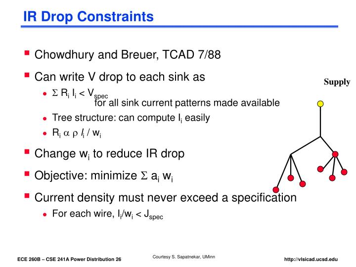 IR Drop Constraints