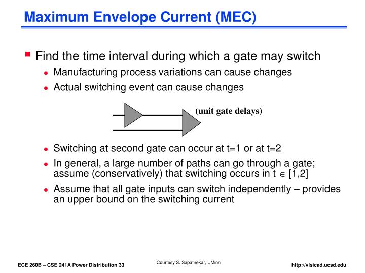 Maximum Envelope Current (MEC)